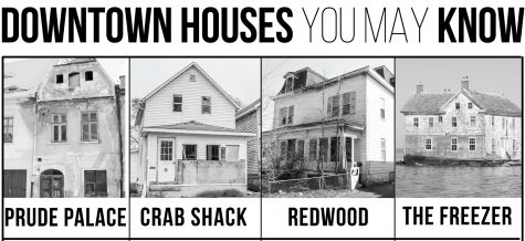 Downtown Houses You May Know