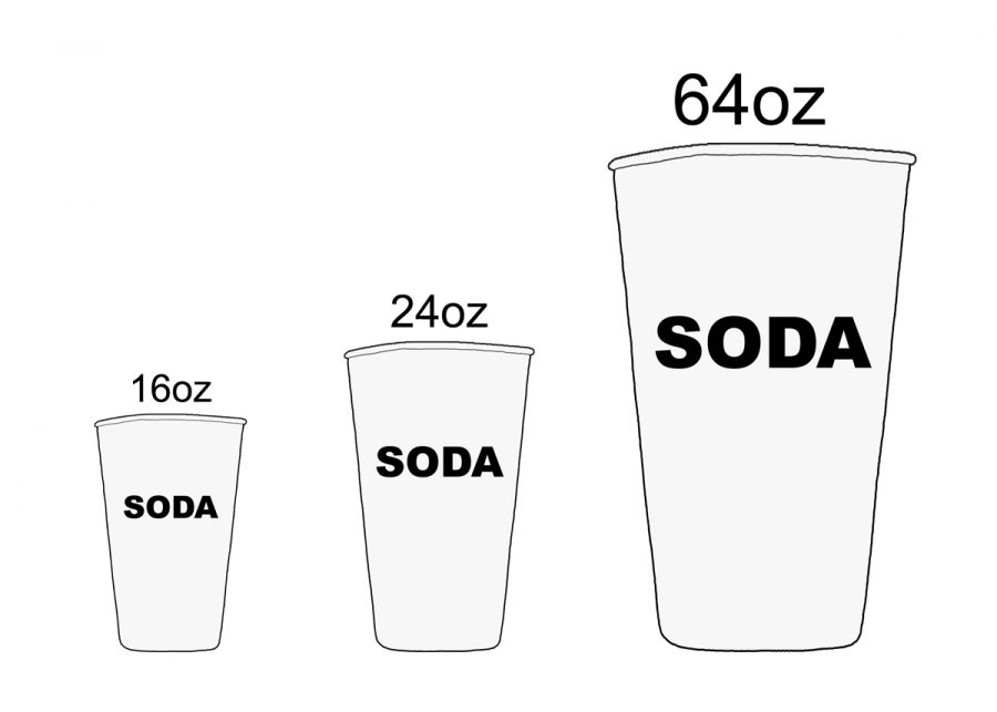 """Bucknell Institute for Public Policy (BIPP): The real """"tax"""" of soda: Sugary drink-related obesity plagues the nation"""