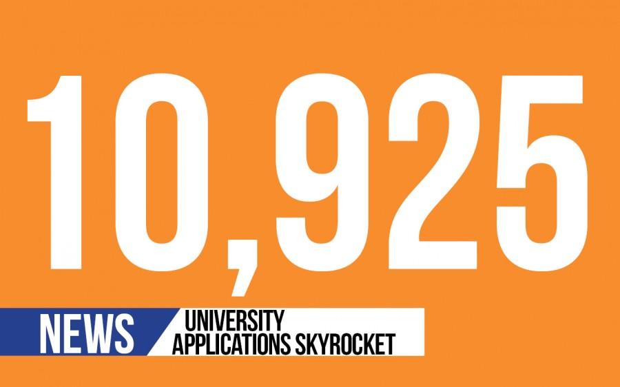University Applications Skyrocket
