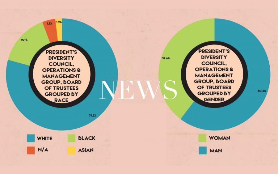 Diversity+Feature