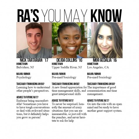 RA's You May Know