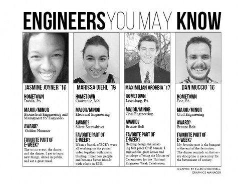 Engineers You May Know