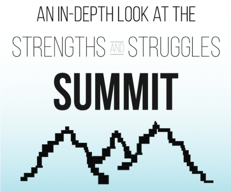 An in-depth look at the Strengths and Struggles Summit
