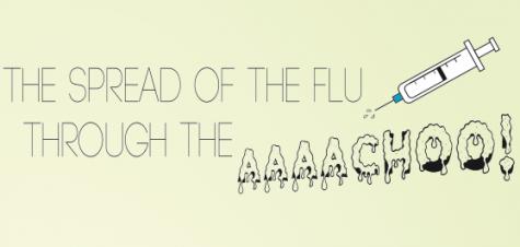 Spread of the flu through the ACHOO