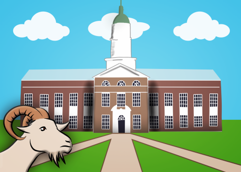 Billy Goat uncovers cruelty while people-watching at University