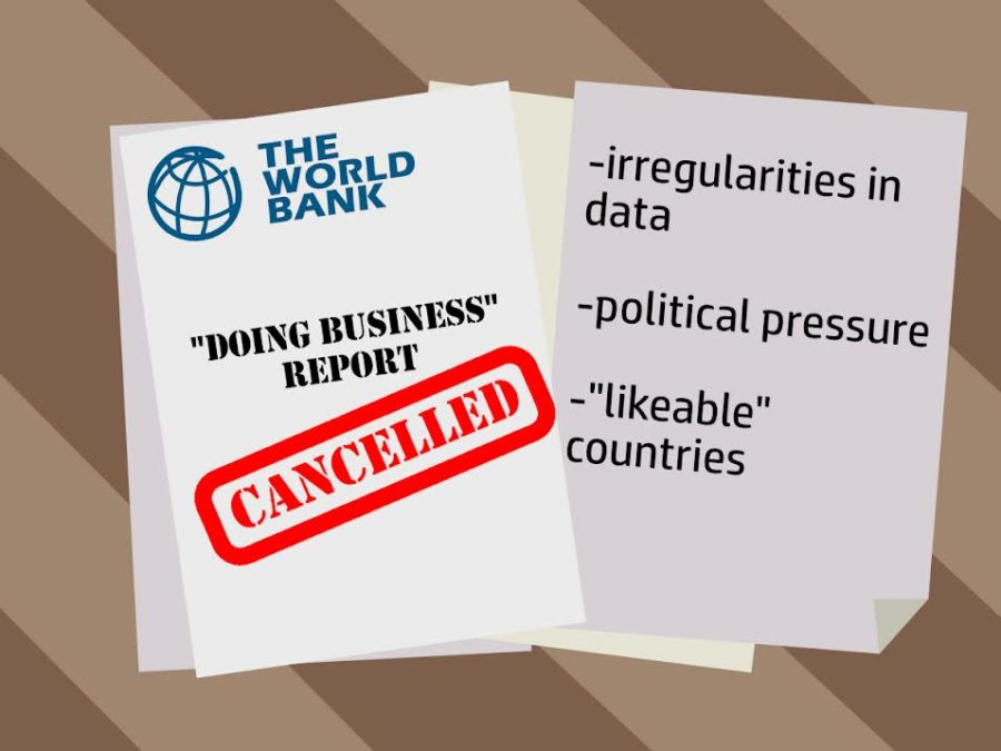World Bank cancels annual report